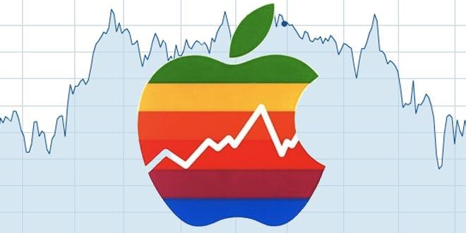 Azioni Apple: quanto durerà lo slancio positivo?