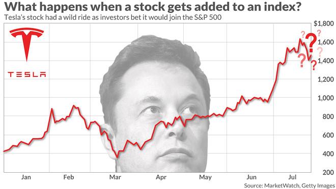 Tesla, il debutto nell'S&P 500 può innescare una domanda di 8 miliardi