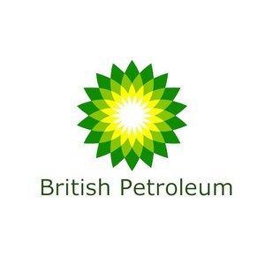 Come comprare e investire in Azioni BP