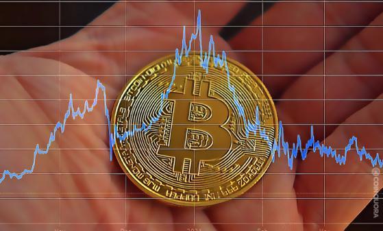 Bitcoin Dominance, Binance lancia l'indice sul dominio BTC