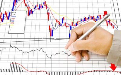 Analisi Tecnica Trading, cos'è: guida pratica per principianti